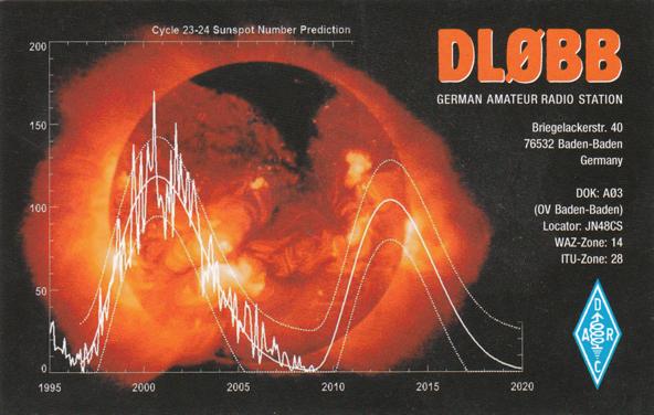QSL-Karte DL0BB